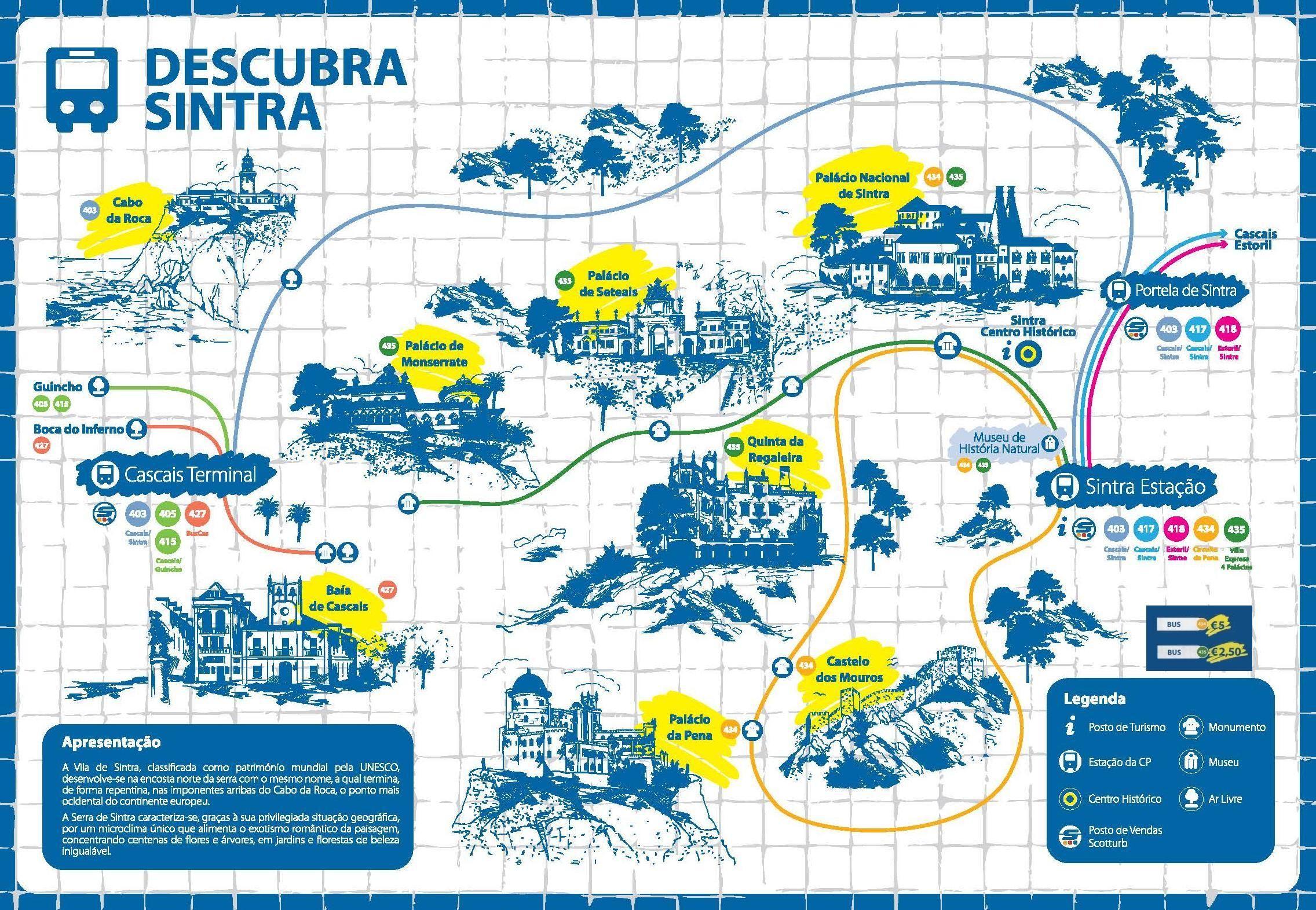 Mapa de la línea de autobuses Descubre Sintra